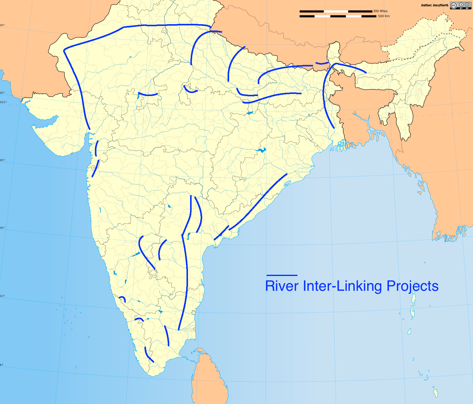 Linking of rivers