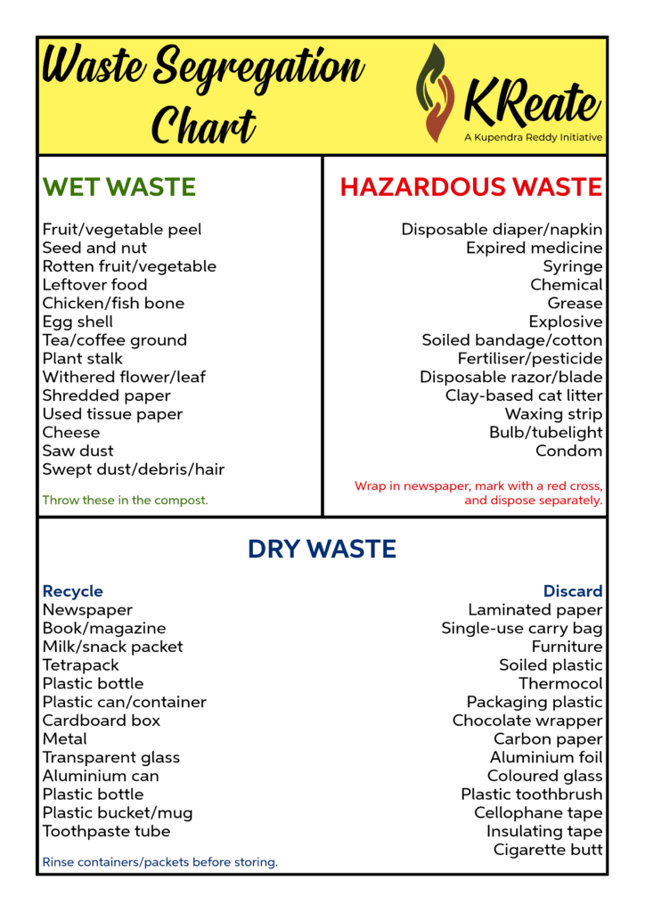 Waste Segregation Chart